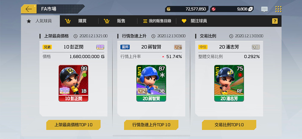 全民打棒球Pro-FA市場