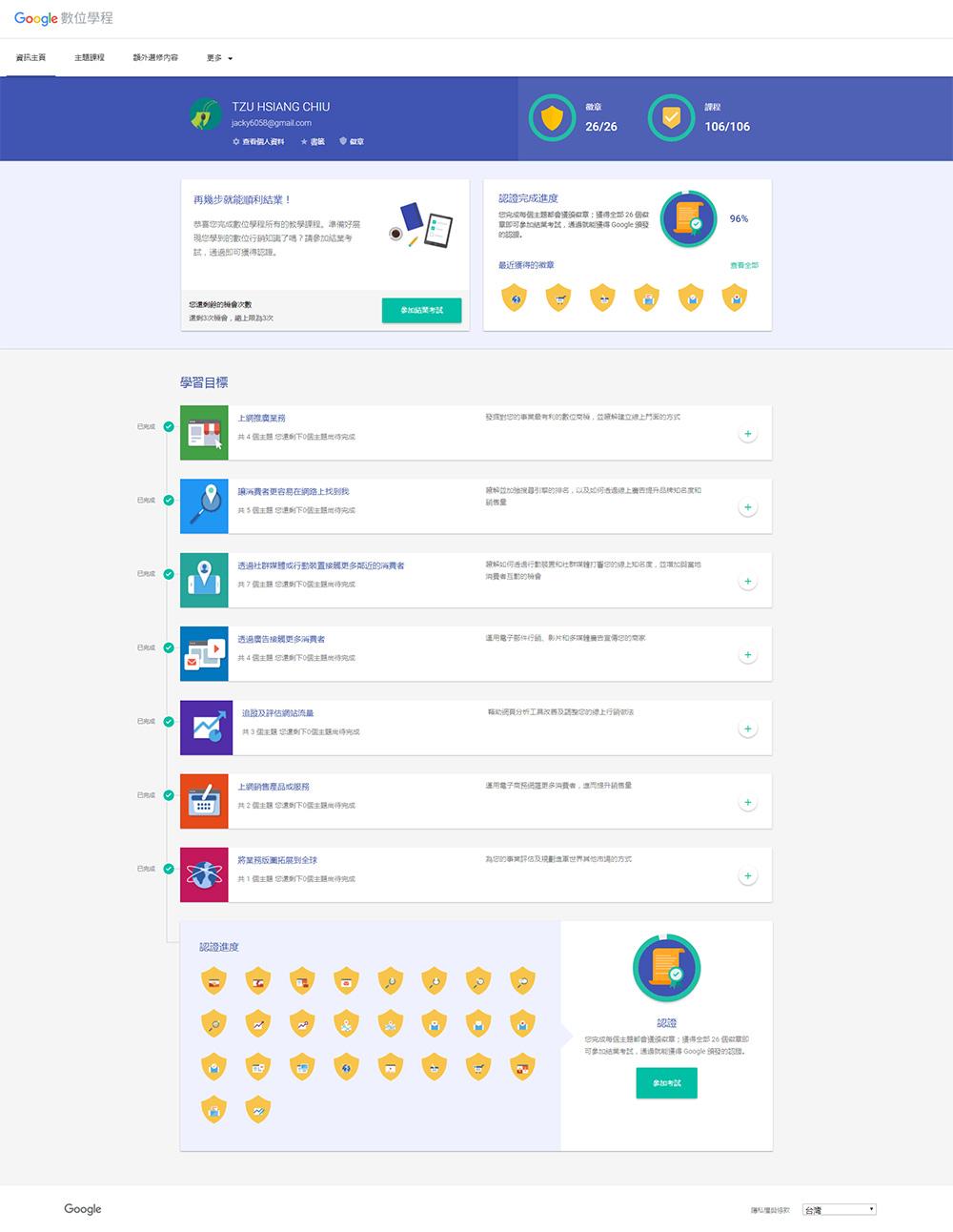 Google數位學程徽章